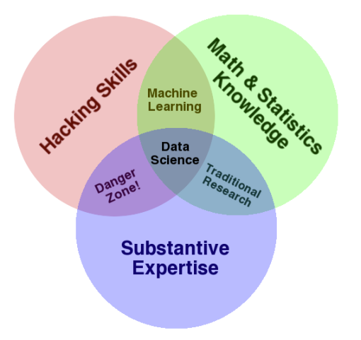 screen-shot-data-science